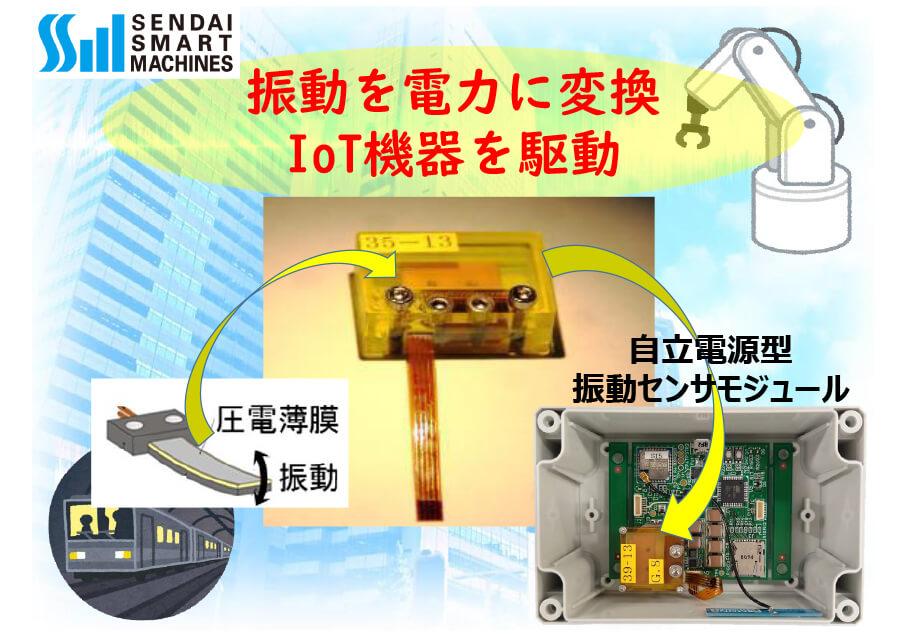 自立電源センサ