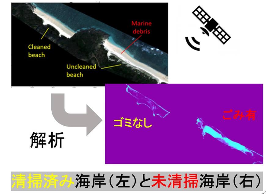 衛星画像解析による海岸漂着ゴミ調査