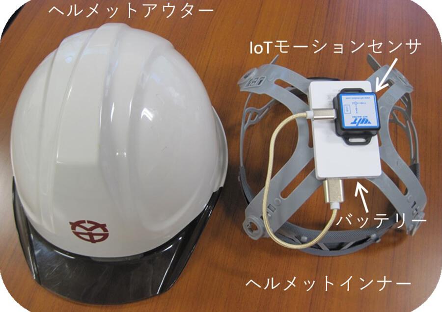 人間重心検知理論による疲労・熱中症評価システム
